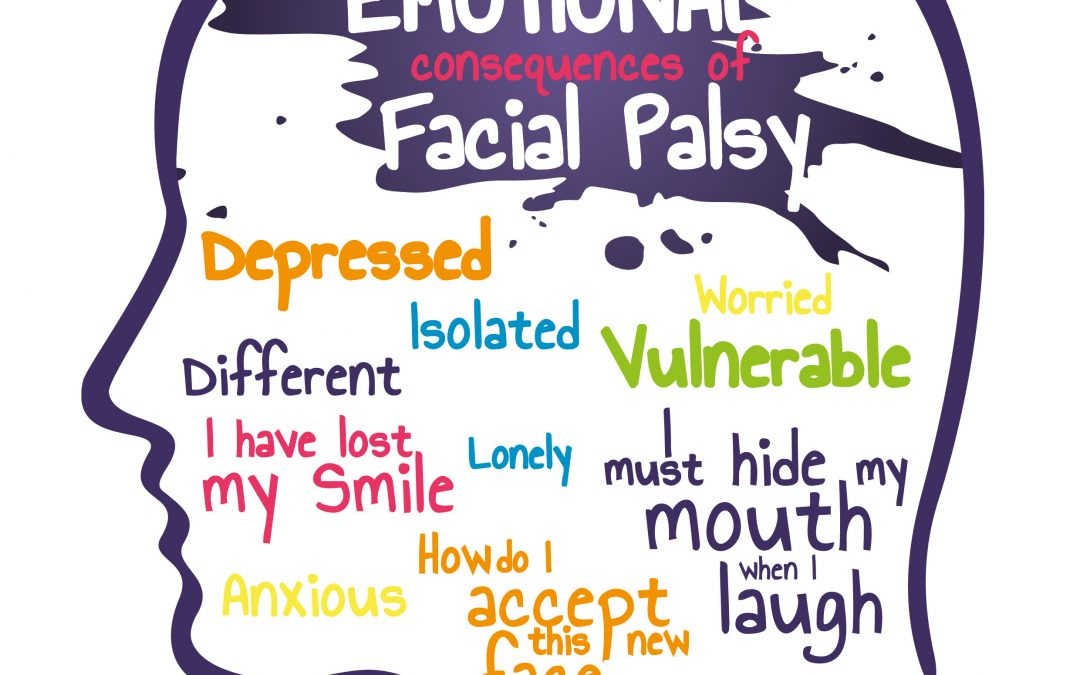 Drawing of a face with emotional issues which can occur following facial palsy written on it.
